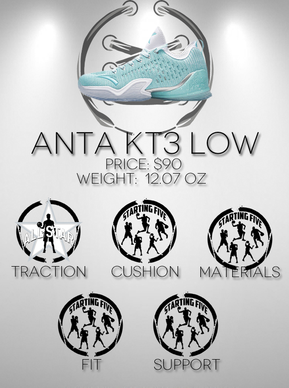 Anta KT3 Low Performance review scores