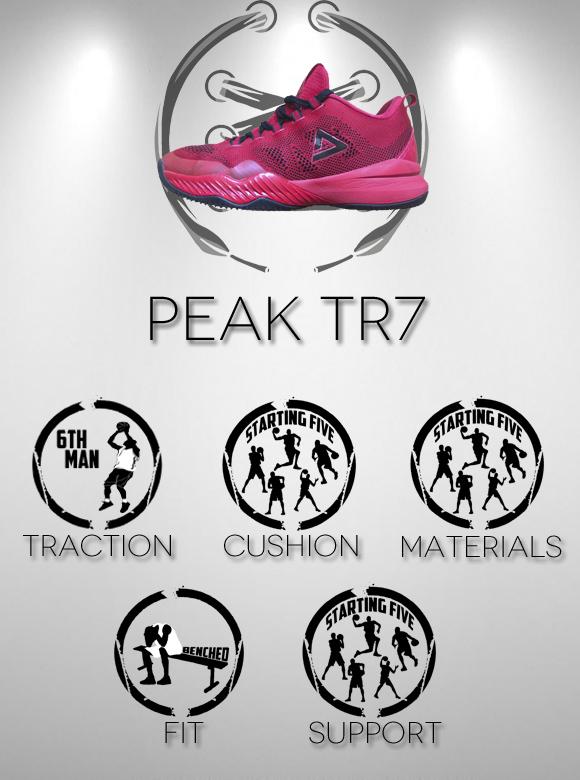 PEAK TR7 Performance Review score