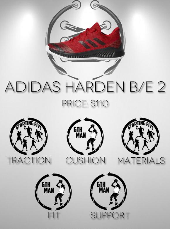 adidas Harden B/E 2 Performance Review score