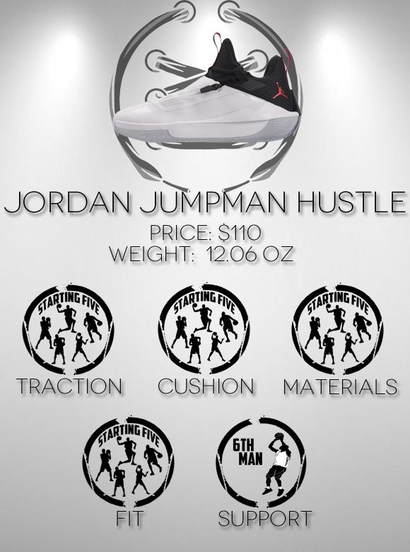 Jordan Jumpman Hustle Performance Review score - WearTesters 6543508a0