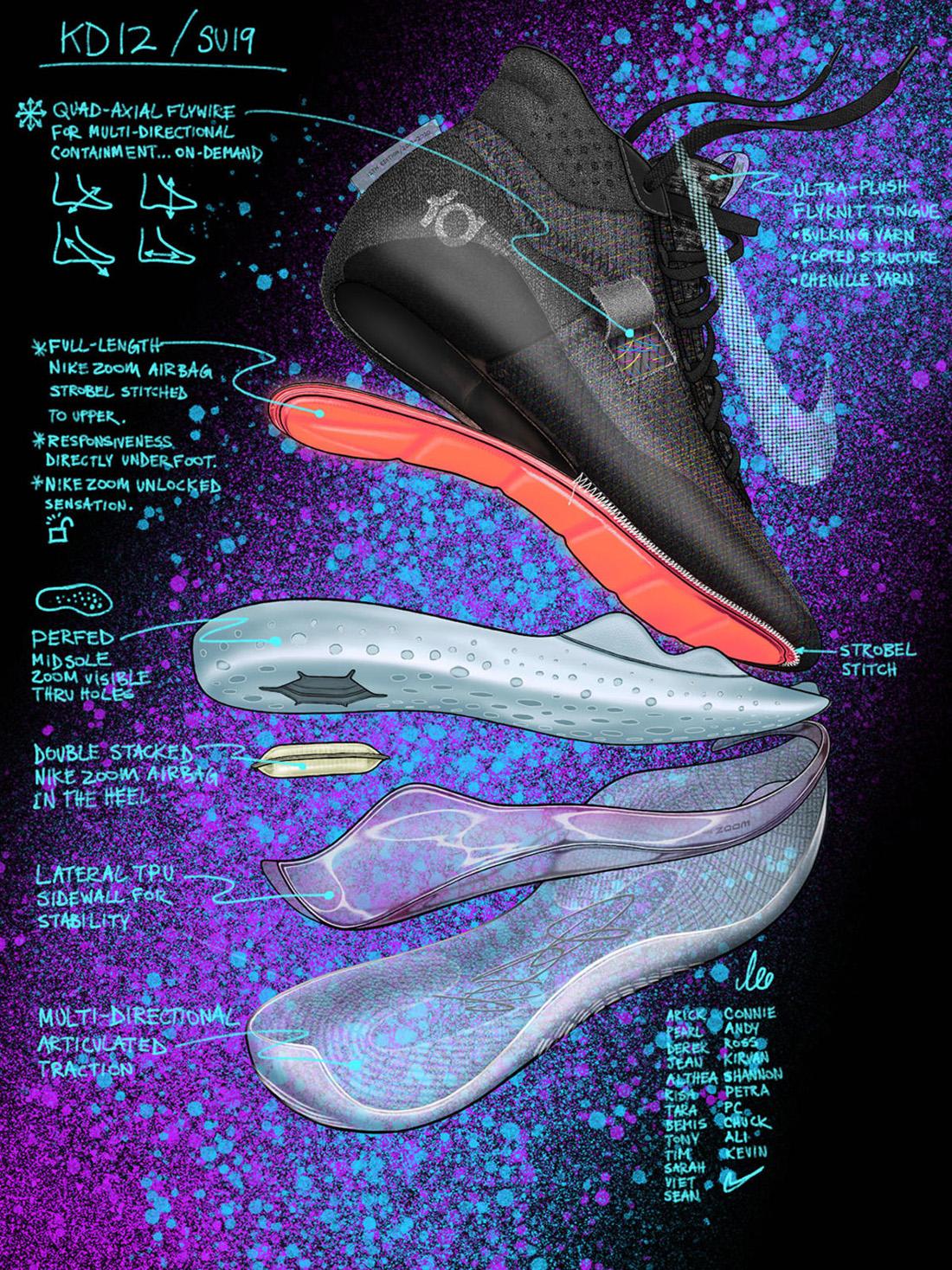 Tất cả những gì cần biết về Nike KD 12: Cực phẩm siêu Zoom mới của Kevin Durant