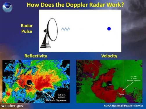 video of how a doppler radar works