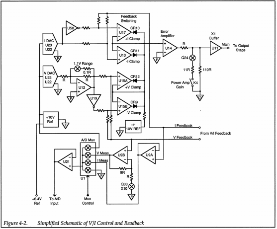 index of circuits testgear