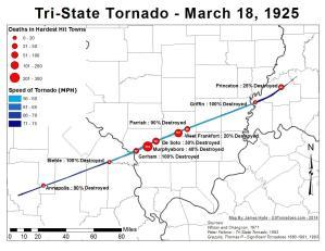 March 18, 1925 Tri State Tornado