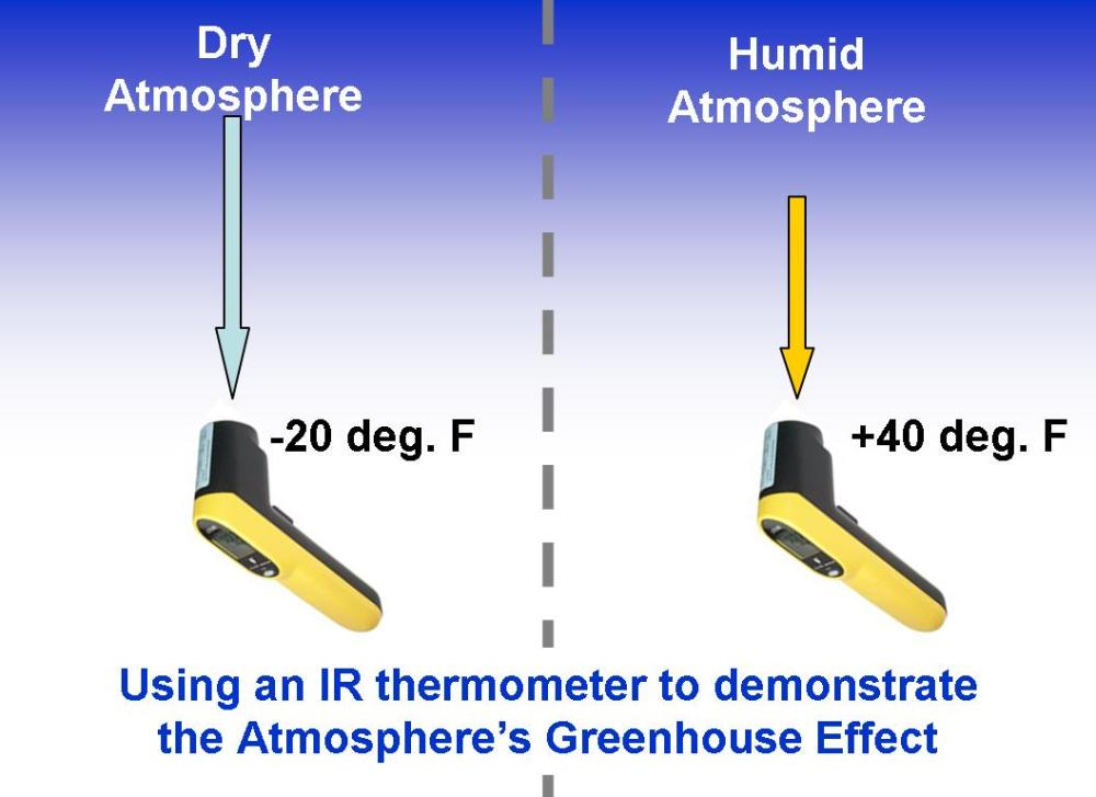 medium resolution of diagram of the greenhouse effect