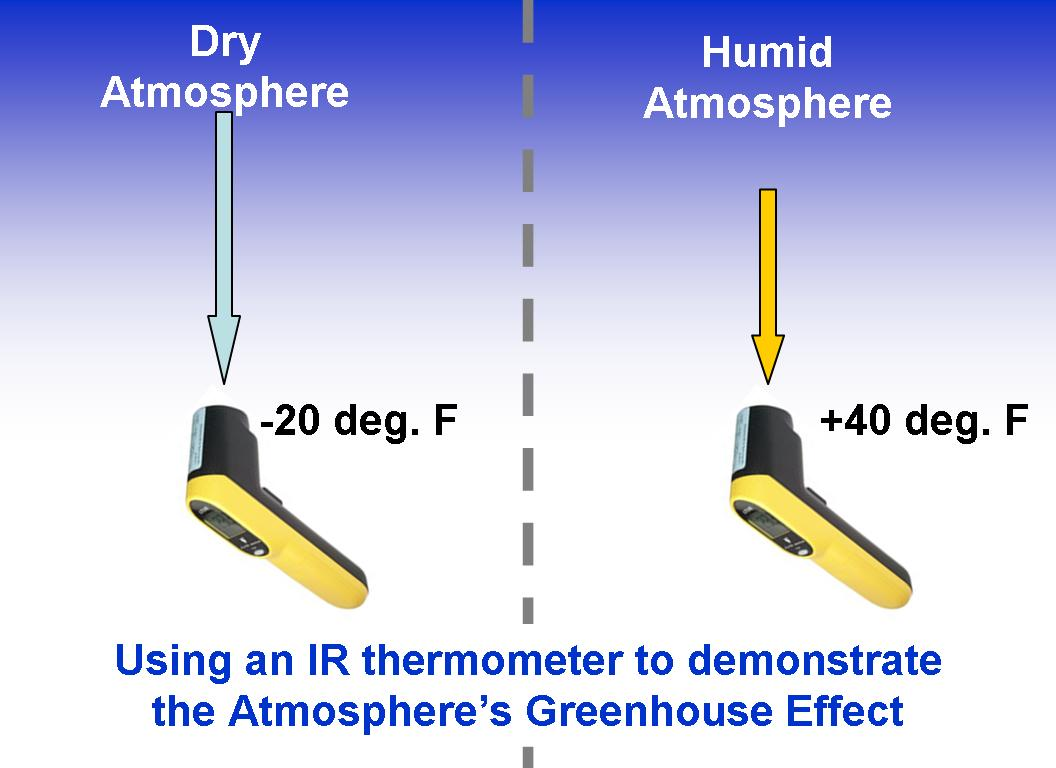 hight resolution of diagram of the greenhouse effect