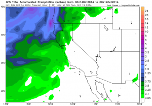 The GFS suggests mostly light precipitation in NorCal this week, except for 1-2 inches along the far North Coast. (NCEP via tropicaltidbits.com)