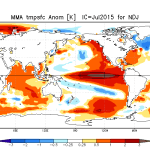 The International Multi-Model Ensemble is unanimous in depicting a very strong El Nino event during winter 2015-2016. (NOAA CPC)