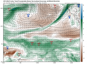 Long-range forecasts are still showing the potential for a strong atmospheric river to affect some portion of the North American West Coast later this coming week. (NCEP via tropicaltidbits.com)