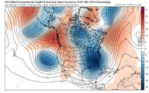 "A ""Rex Block"" pattern may develop along the West Coast late next week. (NCEP via tropicaltidbits.com)"