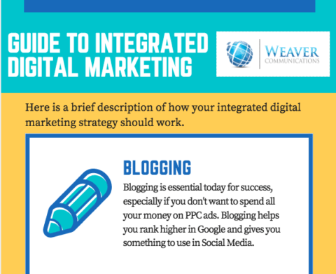 integrated digital marketing checklist