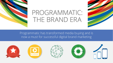 programmatic advertising think with google