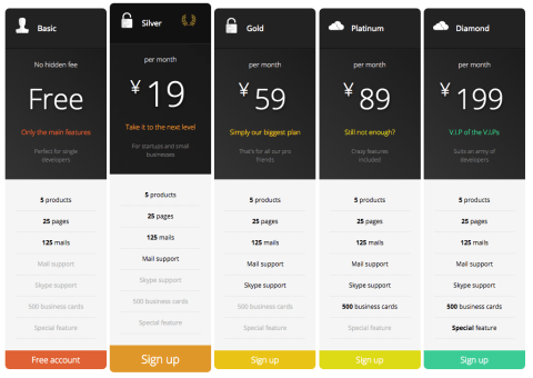 responsive pricing table small business wordpress plugin