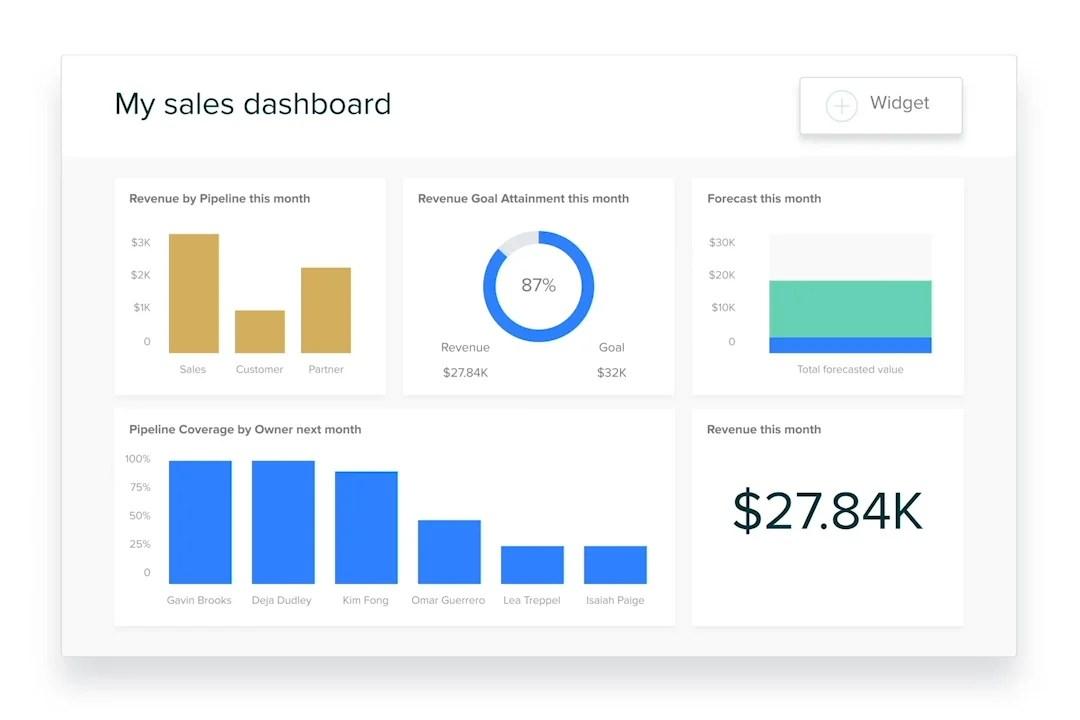 Logiciel CRM de vente et plateforme de vente tout-en-un | Zendesk Sell