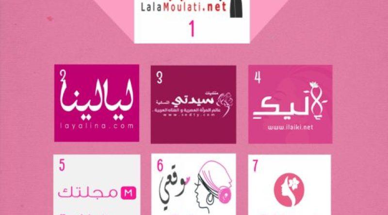 Infographie - Top 10 sites femmes les plus visités au Maroc
