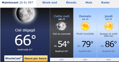 Accuweather - TOP 10 sites Météo