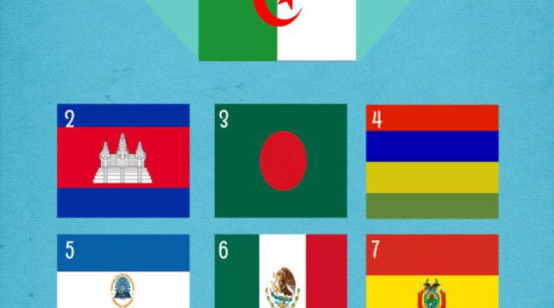 Top 10 pays qui fréquentent plus les sites porno -MAI 2015-