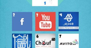 TOP 10 Sites web les plus visités au Maroc -Juin 2015-