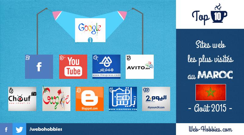 TOP 10 des meilleurs sites internet au Maroc