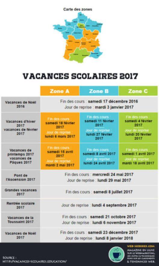 Les TOUTES 8 vacances scolaires 2017 officielles en France