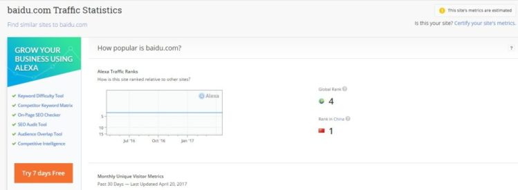 Classement Alexa de : Baidu