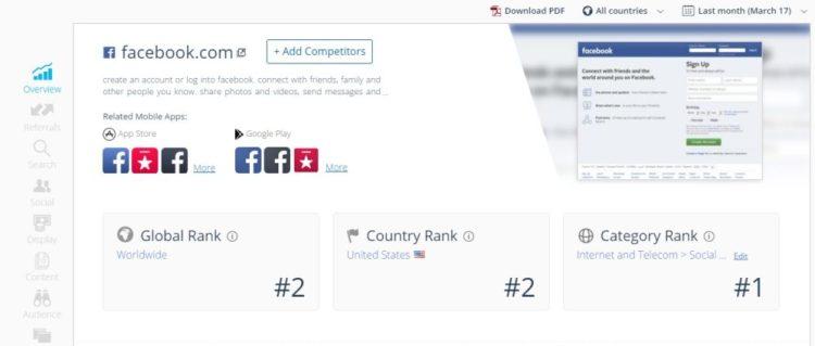 Classement Similar web de : Facebook