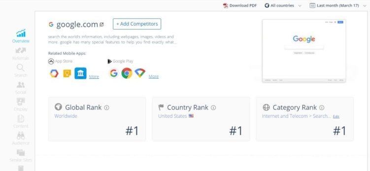 Classement Similar web de : Google