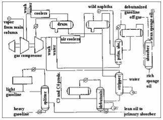 Fluidized Catalytic Cracking Unit Advanced Control