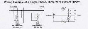 How to Measure Electrical Power | Yokogawa America