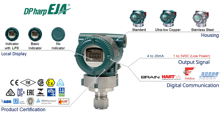 honeywell pressure transmitter wiring diagram vw golf 3 eja530e yokogawa electric corporation in line mount gauge overview