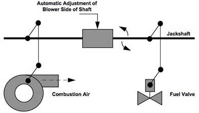 Mack Mp7 Engine Diagram Mack MP8 Engine Diagram Wiring