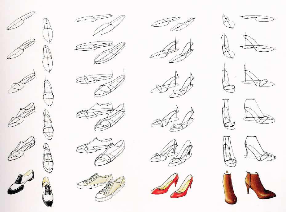 6f2ee47b6e2f7d Вирішіть яка буде висота каблука або підошви і покажіть підйом. Чіткими  кривими лініями намалюйте форму підошви за формою стопи.