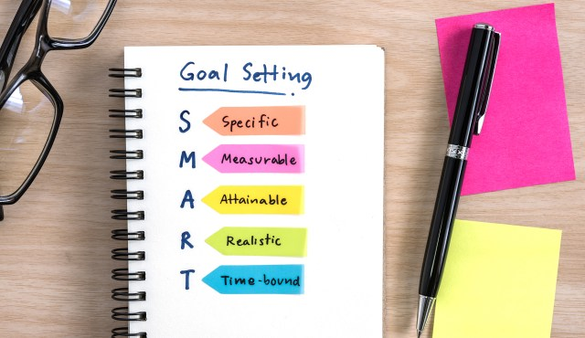 How to Write Effective Project Objectives  Wrike