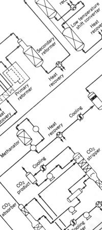 Basics in Process Design