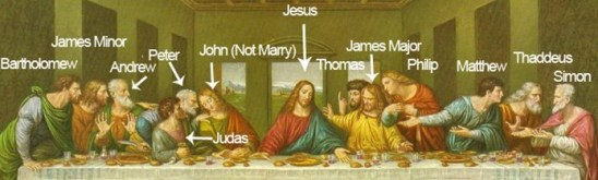 last-supper-names