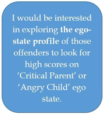 Ego-state-offerders.JPG
