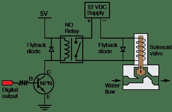 power valve wiring diagram