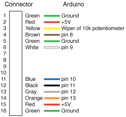 Pioneer Deh 150mp Wiring Diagram Assembly Of The Female Connector Block