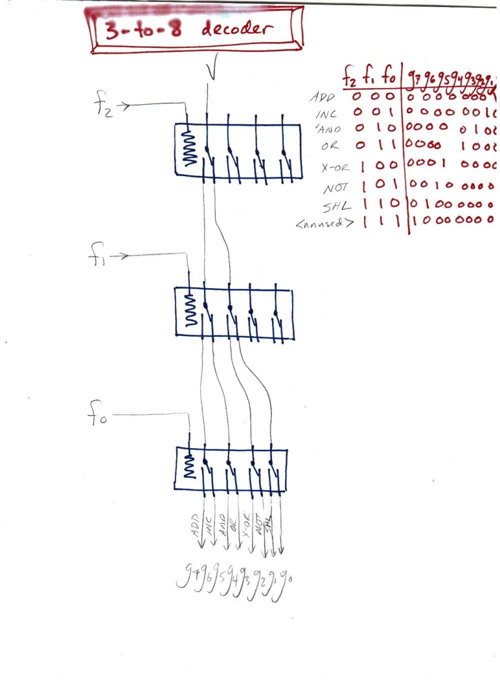 medium resolution of 3 to 8 decoder 1