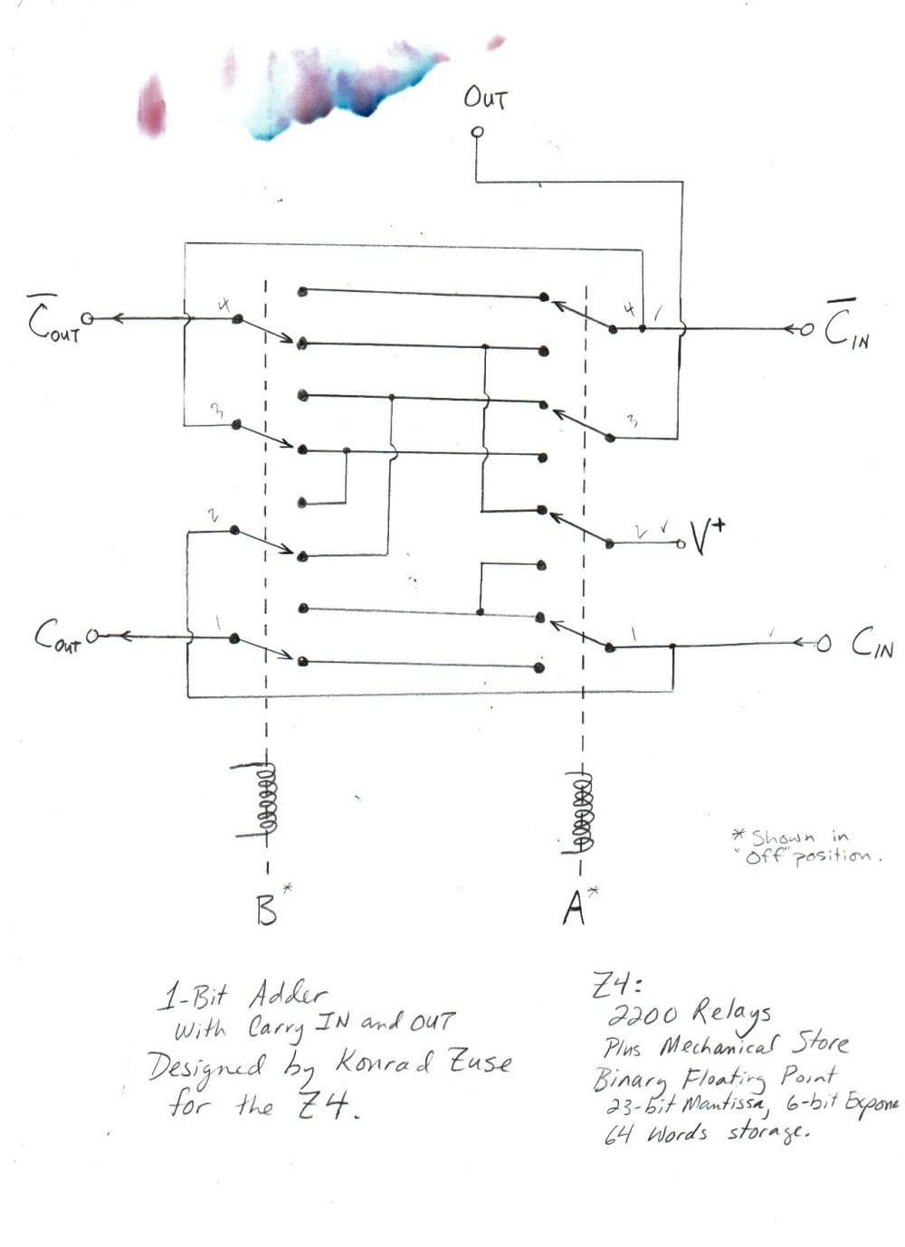 medium resolution of adder 1