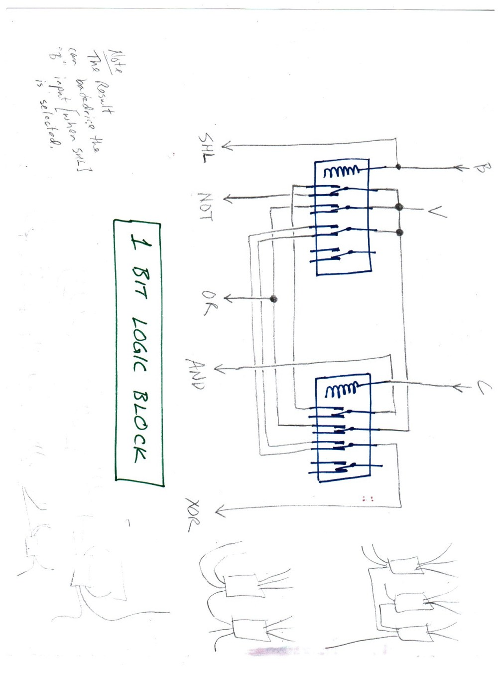medium resolution of onebitlogicblock 1