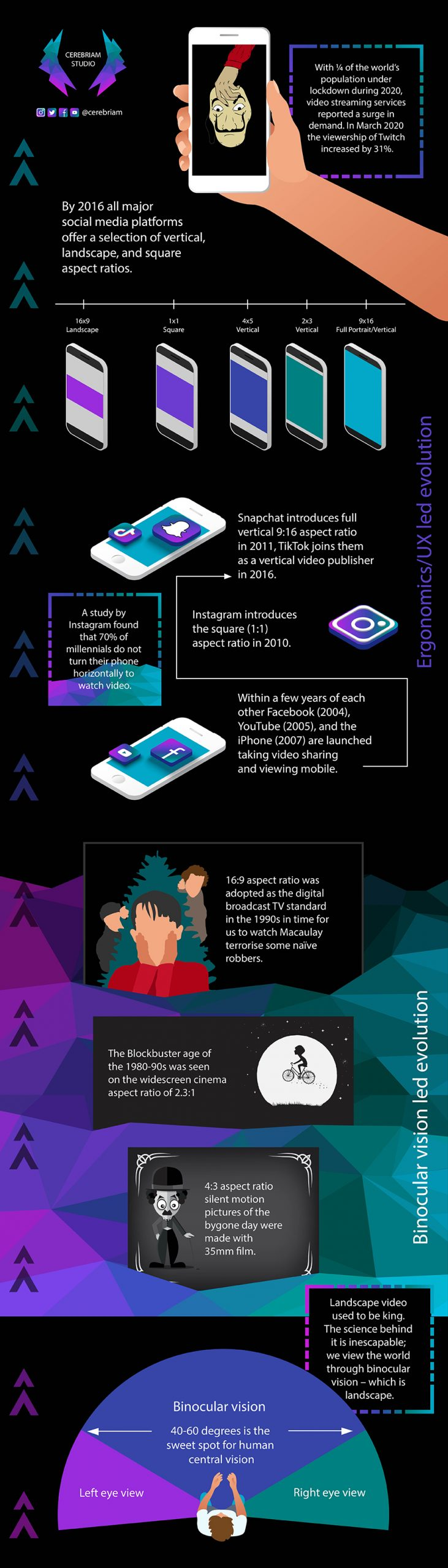history_of_aspect_ratio_infographic