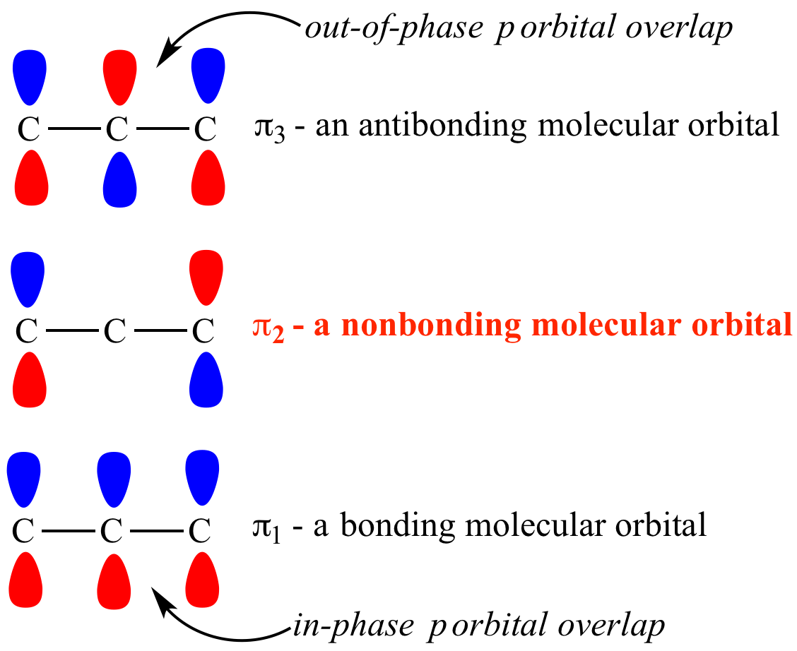 molecular orbital diagram of hf molecule 1998 f150 stereo wiring illustrated glossary organic chemistry nonbonding