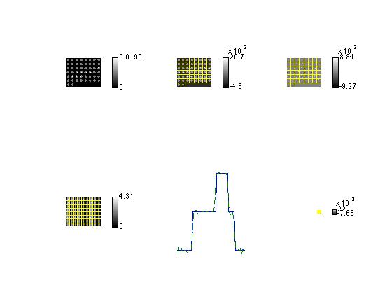 Index of /~fessler/irt/matlab-publish/cone_beam_ct_example