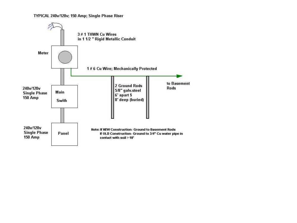 medium resolution of single phase riser