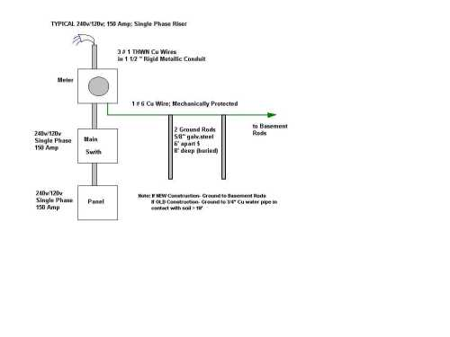small resolution of single phase riser