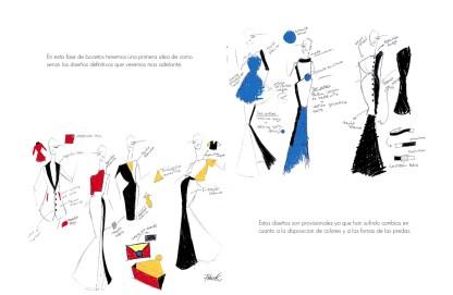 Modelismo de indumentaria