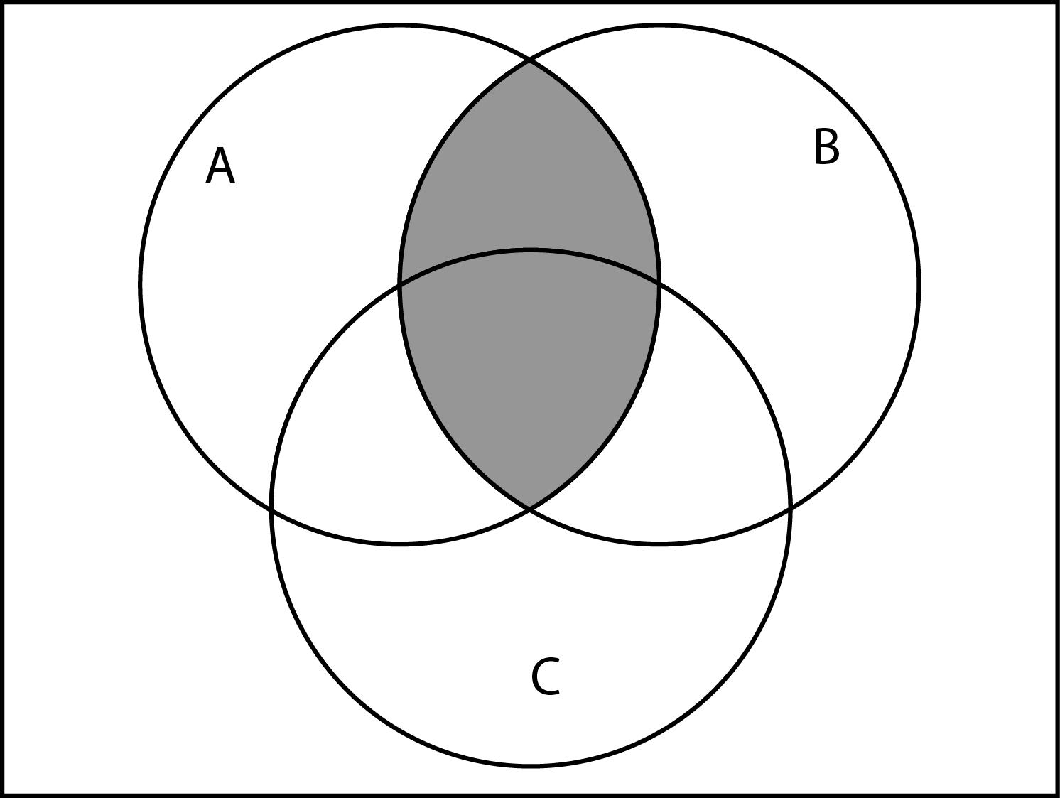 3 Venn Diagram