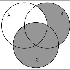 A Union B C Venn Diagram Composite Cell Ac Vein 15 Wiring Images