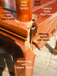 Joinery: Chinese Joinery: Triple Mitered Leg to Aprons